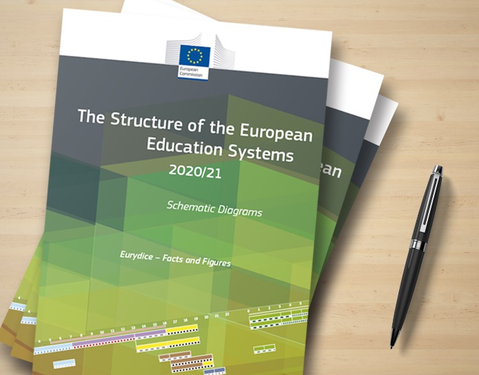 Estrutura dos Sistemas Educativos Europeus 2020/2021: Diagramas Esquemáticos