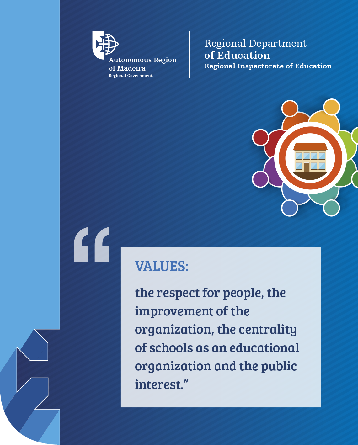 Values of the Regional Inspectorate of Education