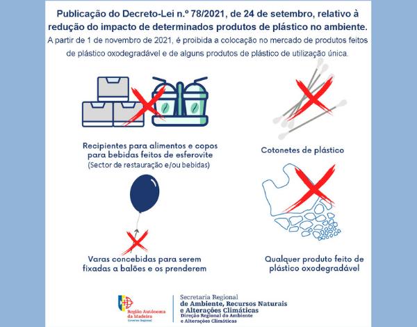 Publicação do Decreto-Lei n.º 78/2021, de 24 de setembro, relativo à redução do impacto de determinados produtos de plástico no ambiente.