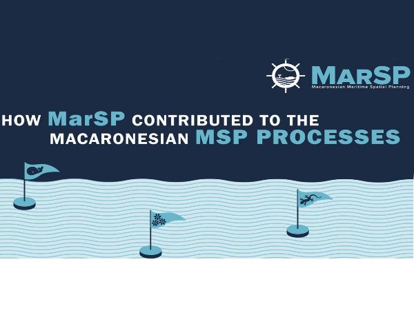 Apresentação de resultados do Projeto MarSP