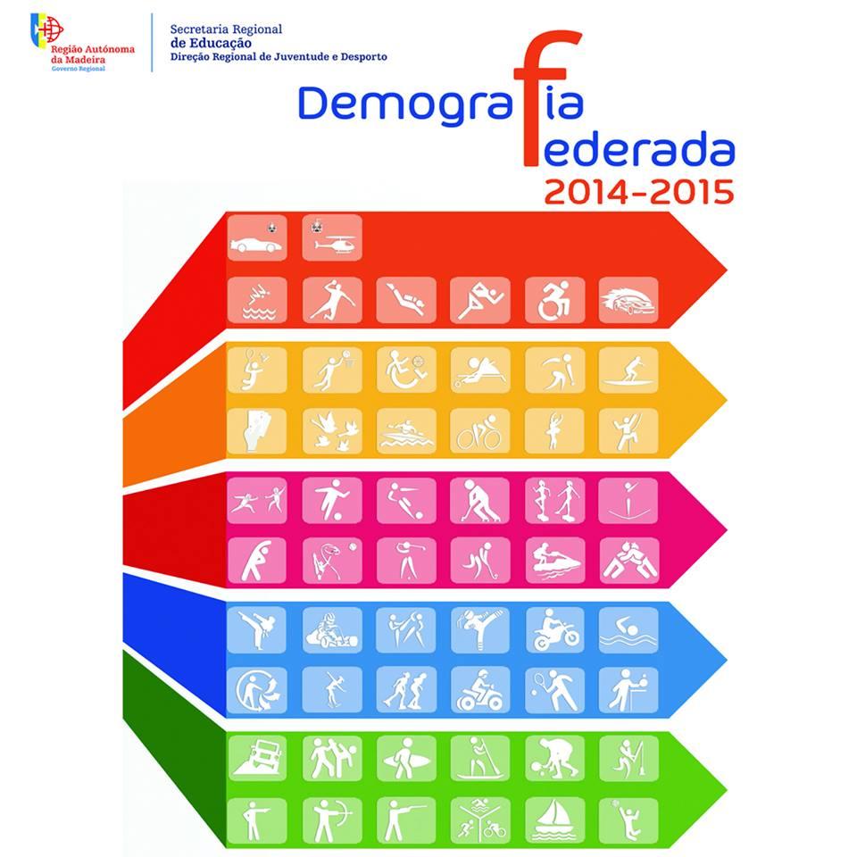 Demografia Federada 2014/2015