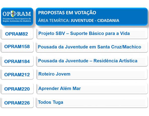 Orçamento Participativo da Região Autónoma da Madeira - Juventude