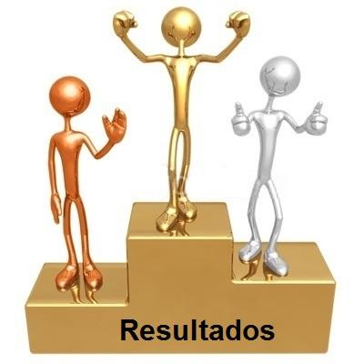 Resultados Troféu Técnico judo 1º período