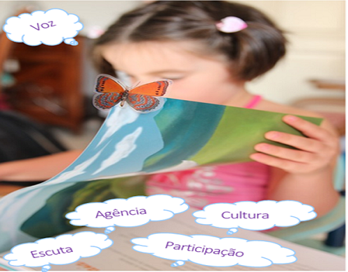 A voz e o tempo da criança: a escrita na construção de práticas participativas