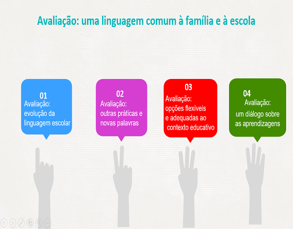 Avaliação: Uma Linguagem Comum à Família e à Escola