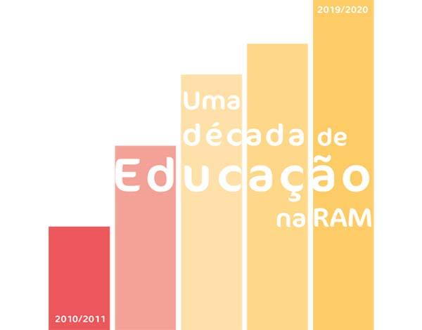 Dia Europeu da Estatística 2021 - 20 de Outubro
