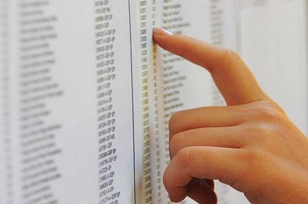 Lista de candidatos aprovados e reprovados na prova escrita de conhecimentos para recrutamento de Assistente Operacional