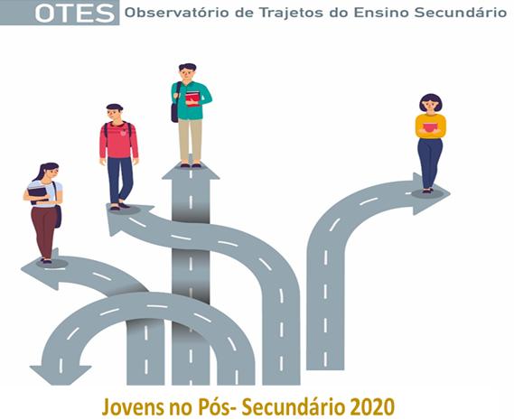 OTES - Jovens no pós-secundário 2020