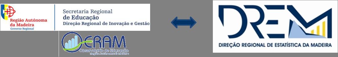 Protocolo DREM