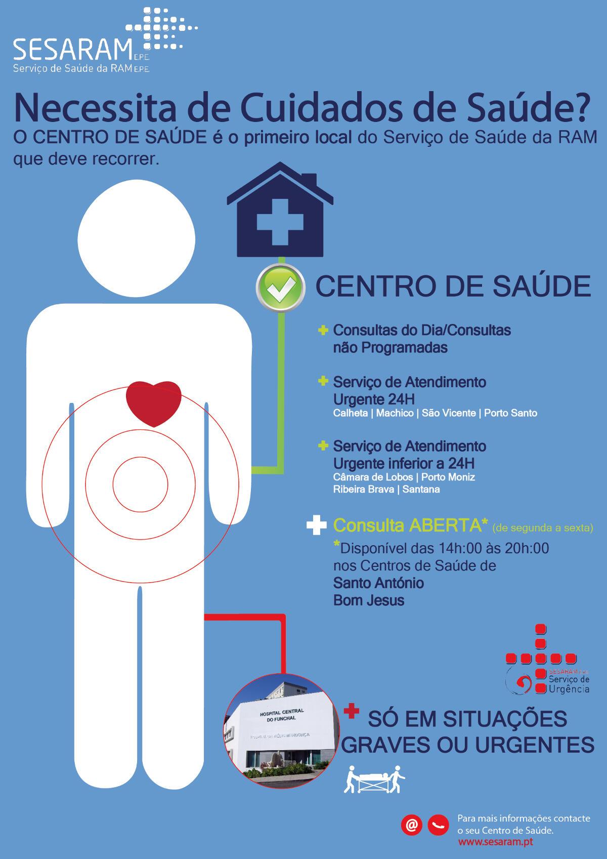 Serviço de Saúde reforça consultas na área do Funchal para doentes pouco urgentes