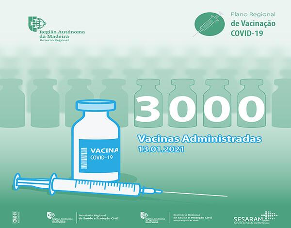 Madeira já vacinou 3000 pessoas contra a COVID-19
