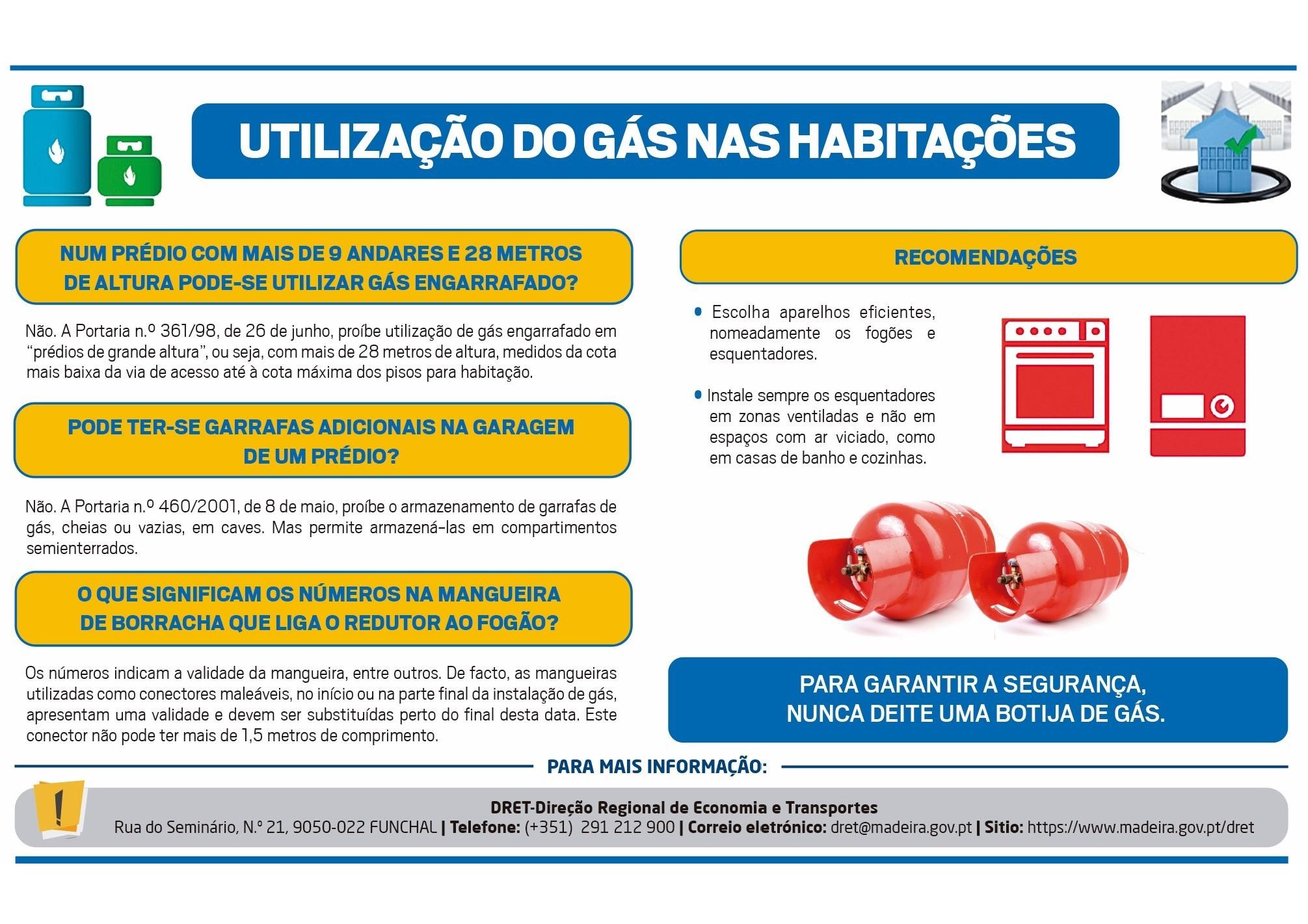Gás nas Habitações