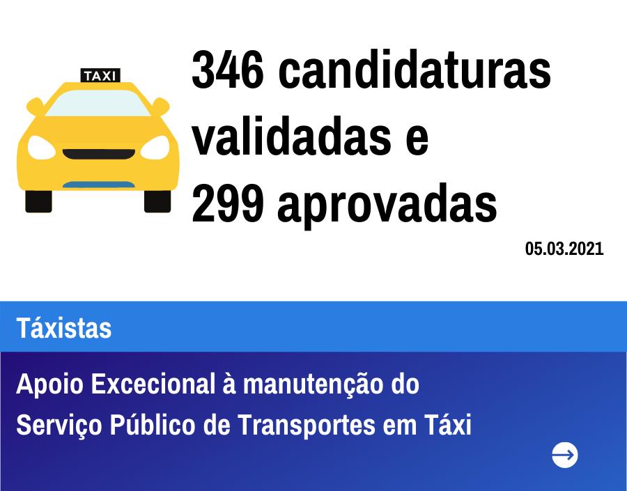 Apoio Excecional destinado à manutenção do Serviço Público de Transportes em Táxi