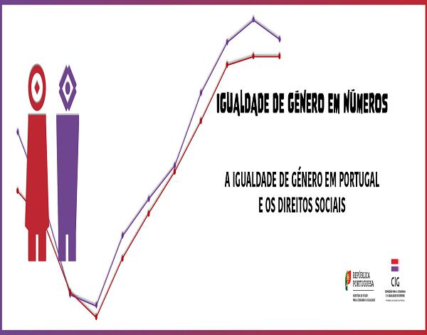 CIG apresenta dados estatísticos desagregados por sexo