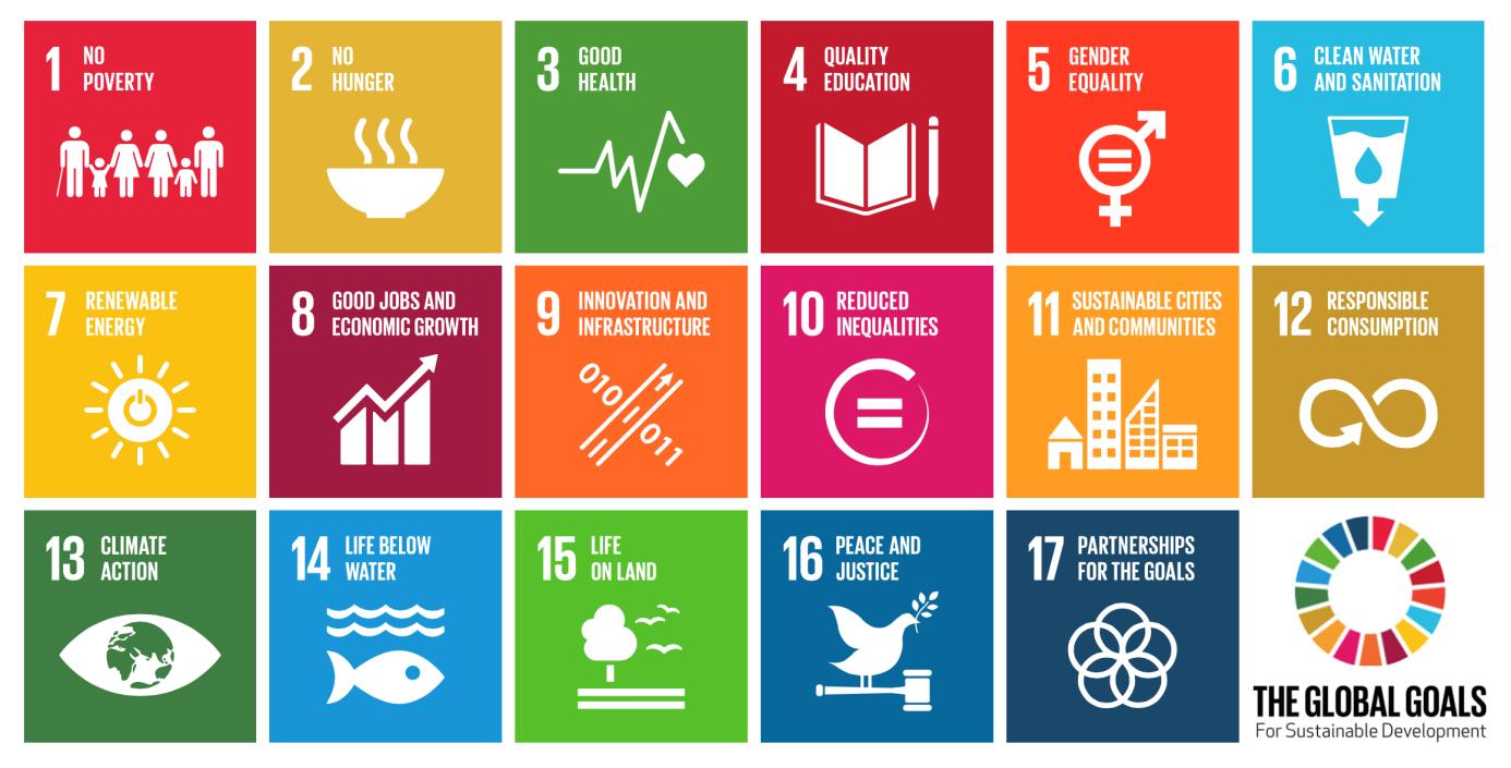 Agenda 2030 para o Desenvolvimento Sustentável
