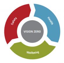 App Vision Zero para zero acidentes e trabalho saudável