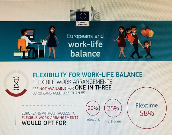 Europeans and work-life balance