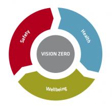 A EU-OSHA adere à Campanha Mundial Visão Zero