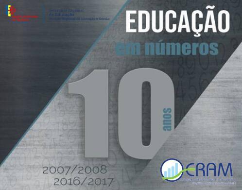 Educação em números – 10 anos