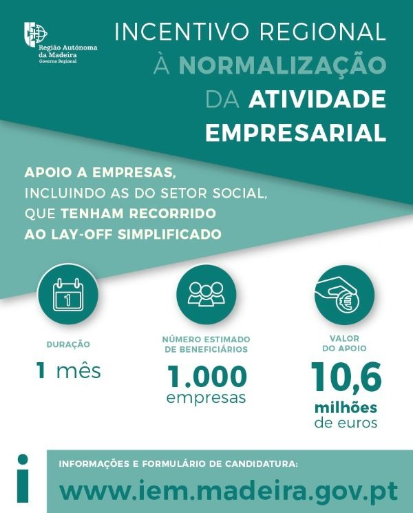 Incentivo Regional à Normalização da atividade empresarial