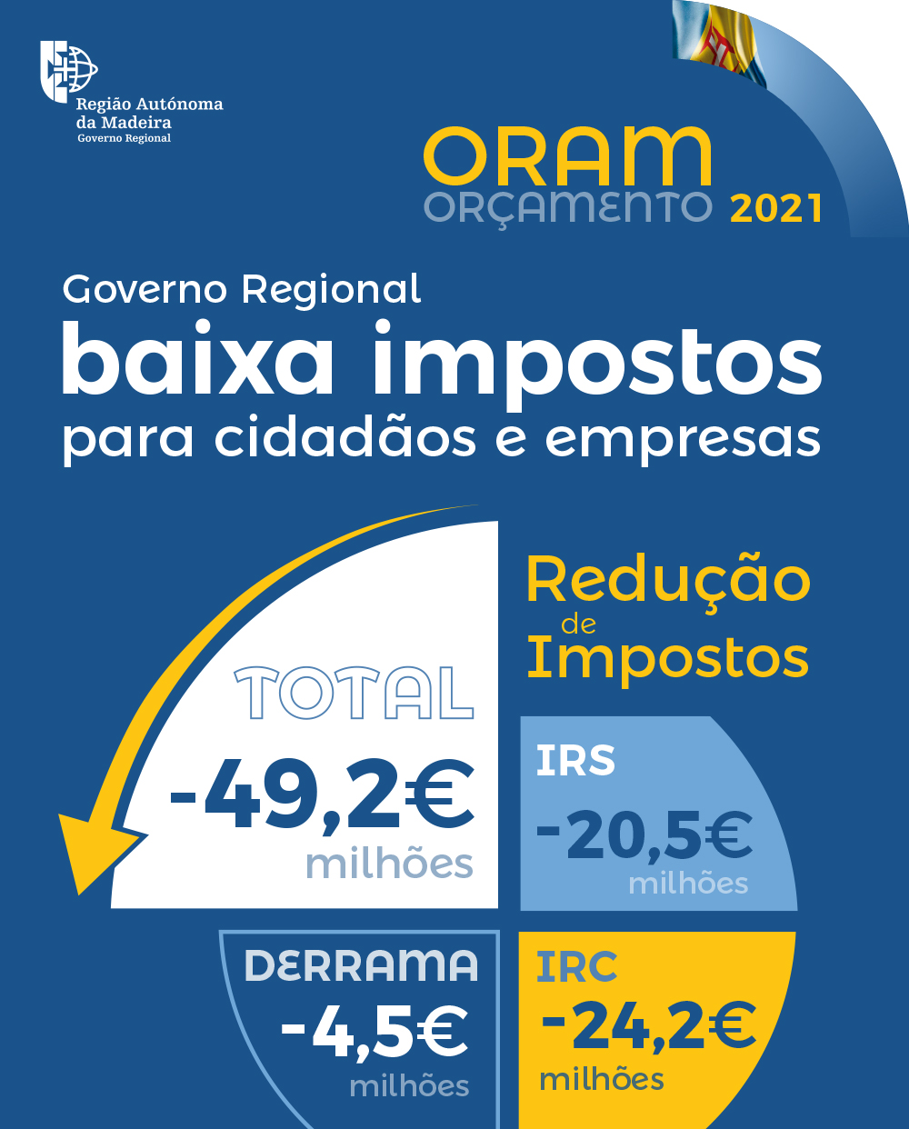 Redução Fiscal 2021