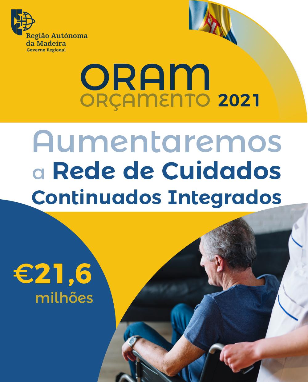 Orçamento Regional 2021