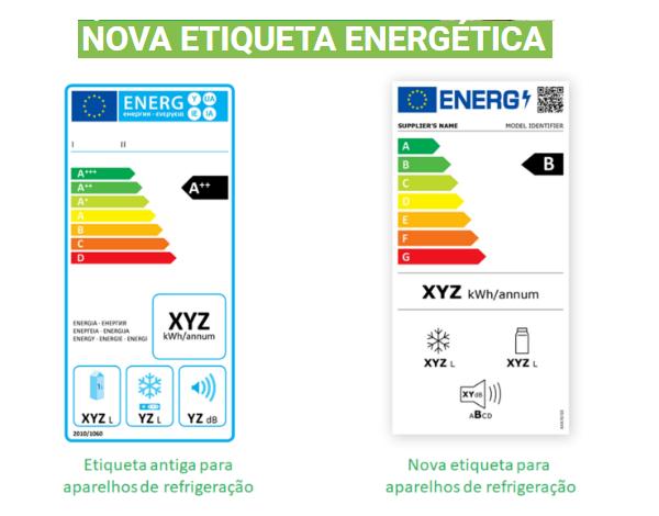 A nova etiqueta energética no mercado