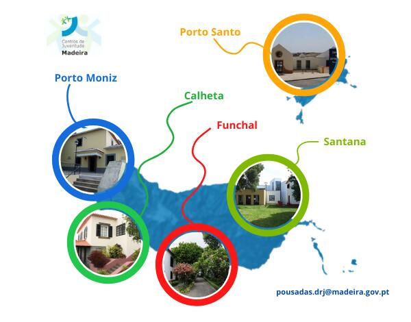 Centros de Juventude da Madeira