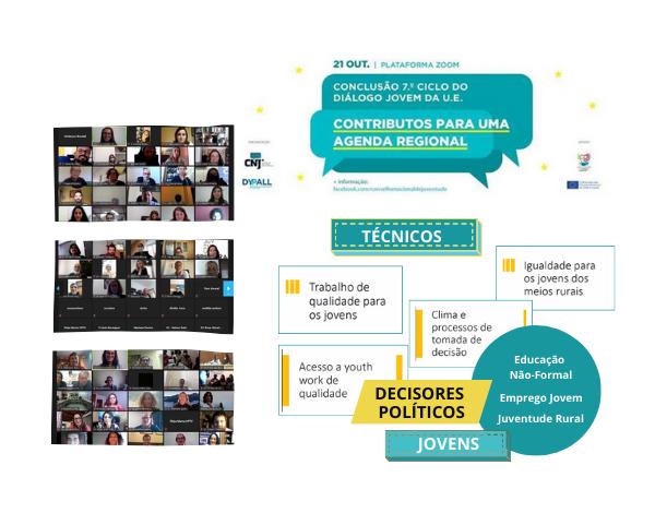 Fórum Virtual Conclusão do 7.º Ciclo