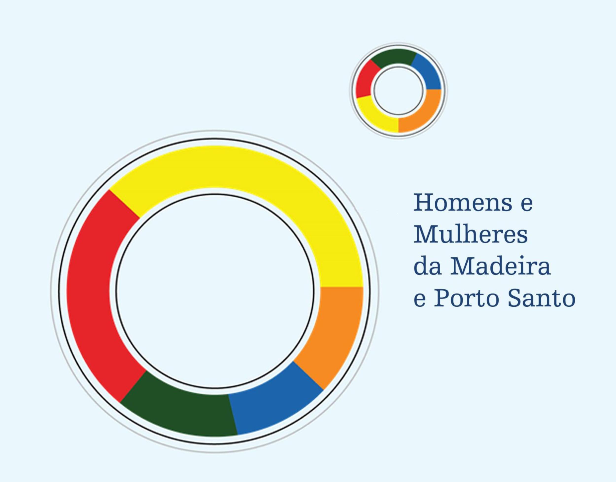 Indicadores Regionais 2020 - Mulheres e Homens da Madeira e do Porto Santo